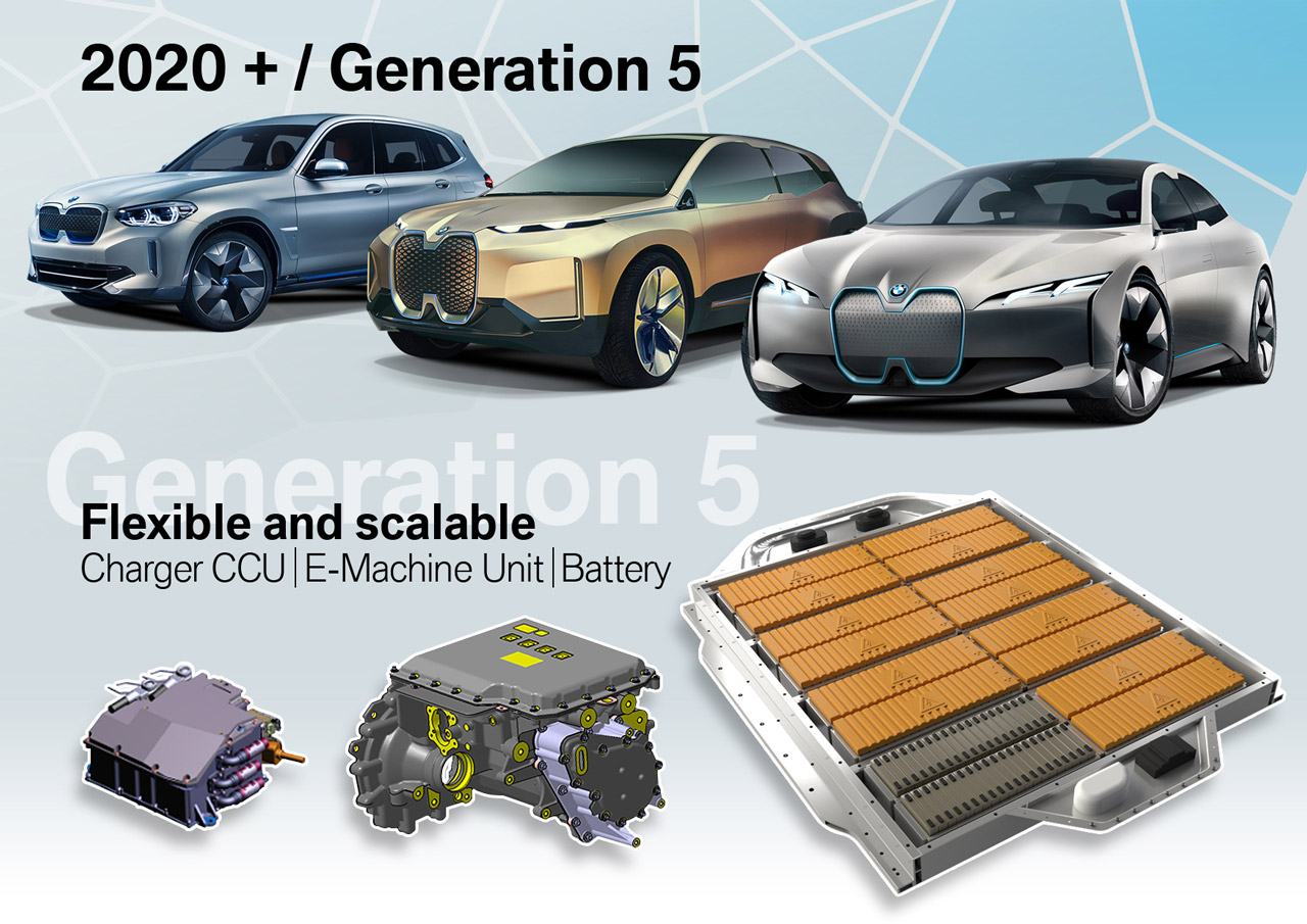 Image of BMW Generation 5 battery